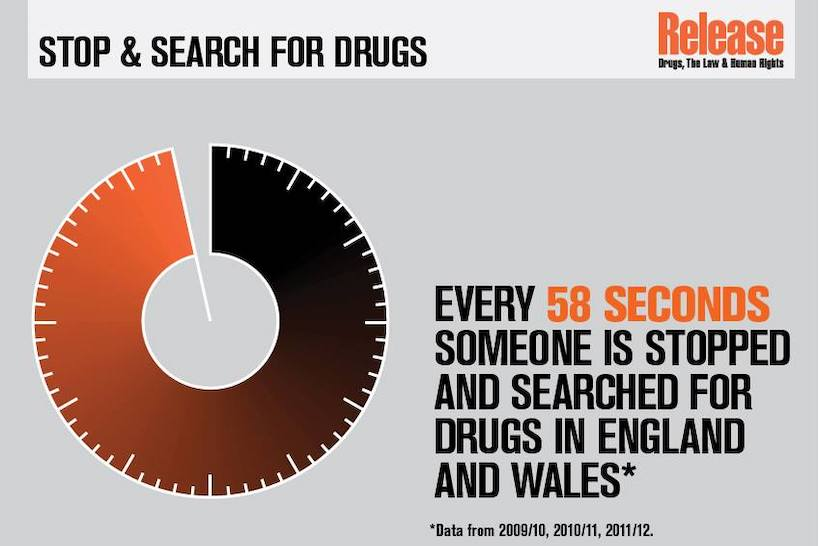 Cannabis Stop & Search – Know Your Rights – UKCSC